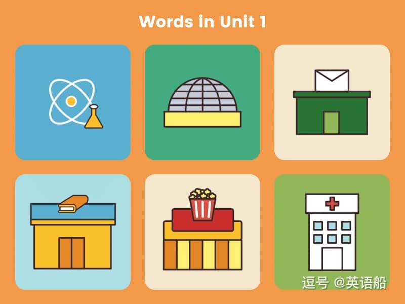 单词闪卡 Unit 1   小学英语PEP六年级上册